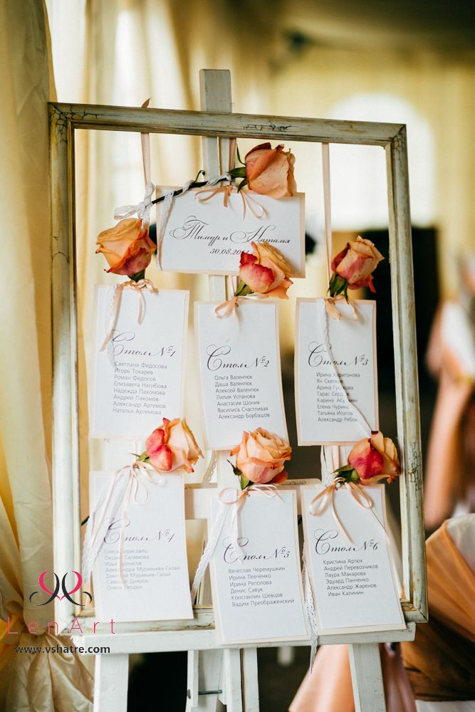 Как выбирать гостей на свадьбу